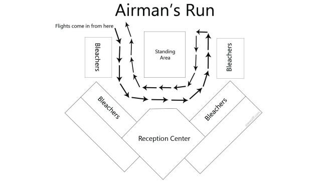 airmansrun