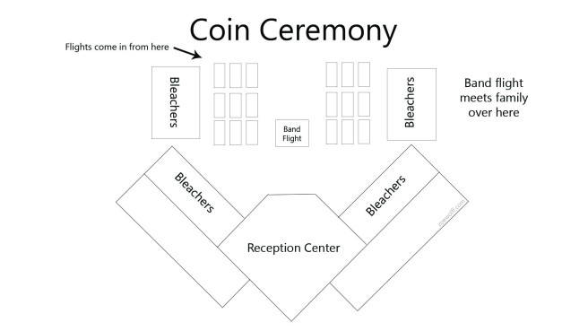 coin-ceremony